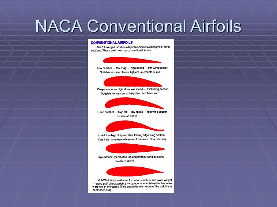 NACA Conventional Airfoils