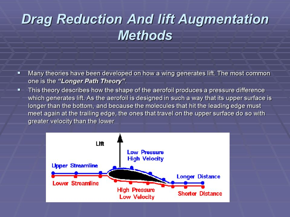 Drag Reduction And lift Augmentation Methods