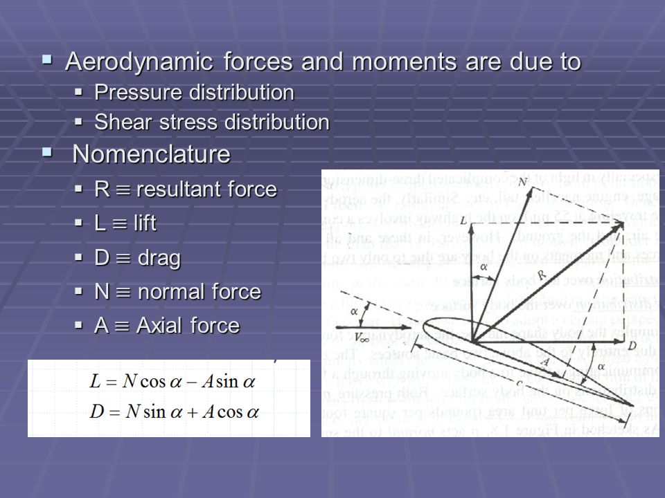Aerodynamic forces and moments are due to