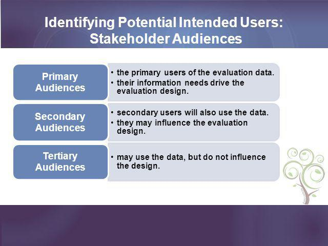 Identifying Potential Intended Users: Stakeholder Audiences