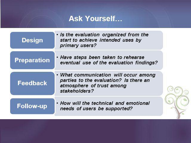 Ask Yourself… Design Preparation Feedback Follow-up