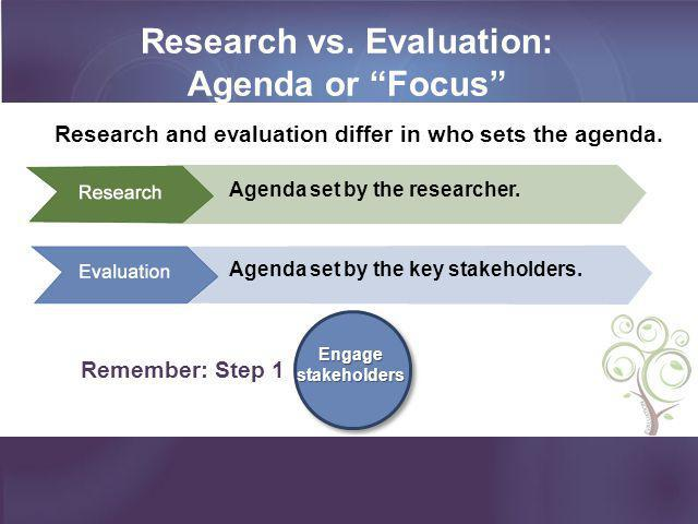 Research vs. Evaluation: Agenda or Focus