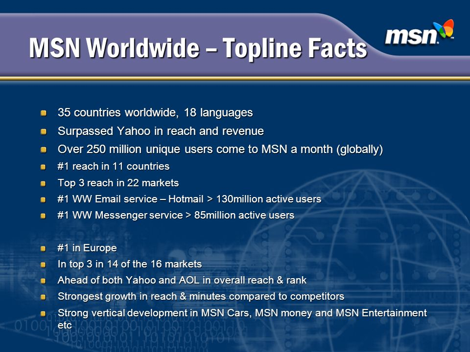 MSN Worldwide – Topline Facts