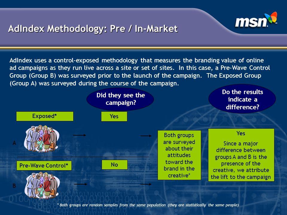 AdIndex Methodology: Pre / In-Market