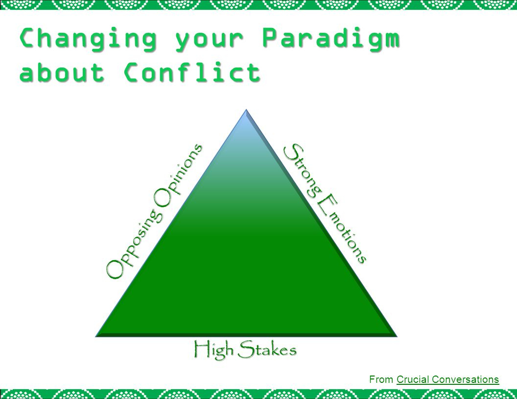 Changing your Paradigm about Conflict