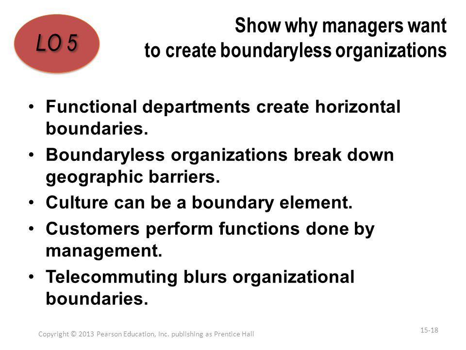 Show why managers want to create boundaryless organizations