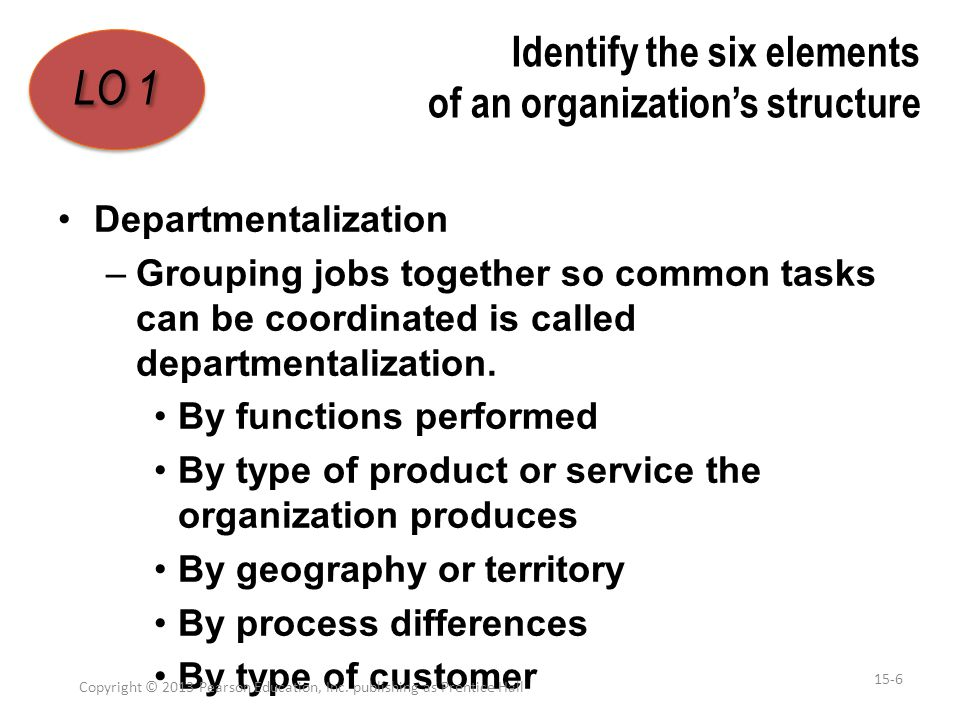 Identifying the important elements of service