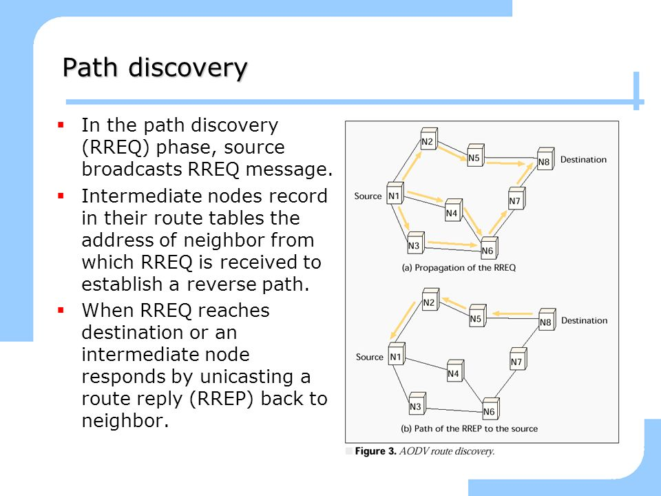 3/25/2017 Path discovery. In the path discovery (RREQ) phase, source broadcasts RREQ message.