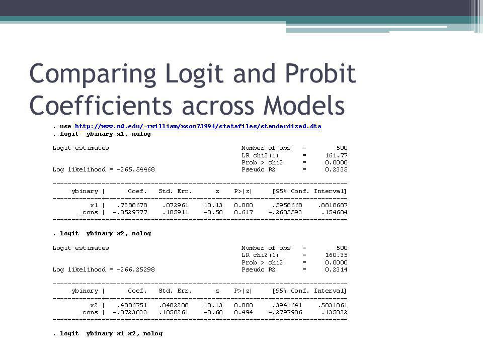 Comparing Logit and Probit Coefficients across Models
