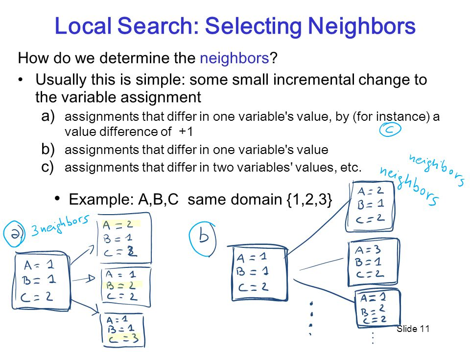 Local Search: Selecting Neighbors