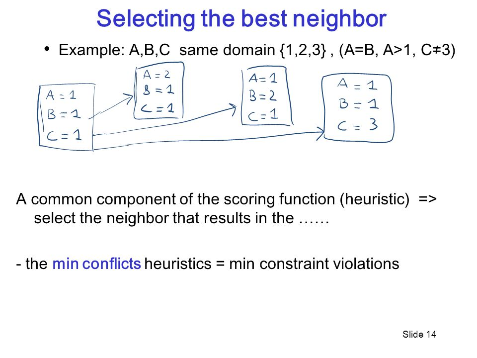 Selecting the best neighbor