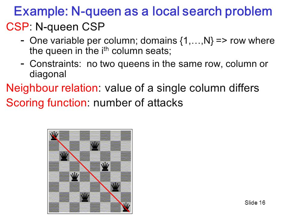 Example: N-queen as a local search problem