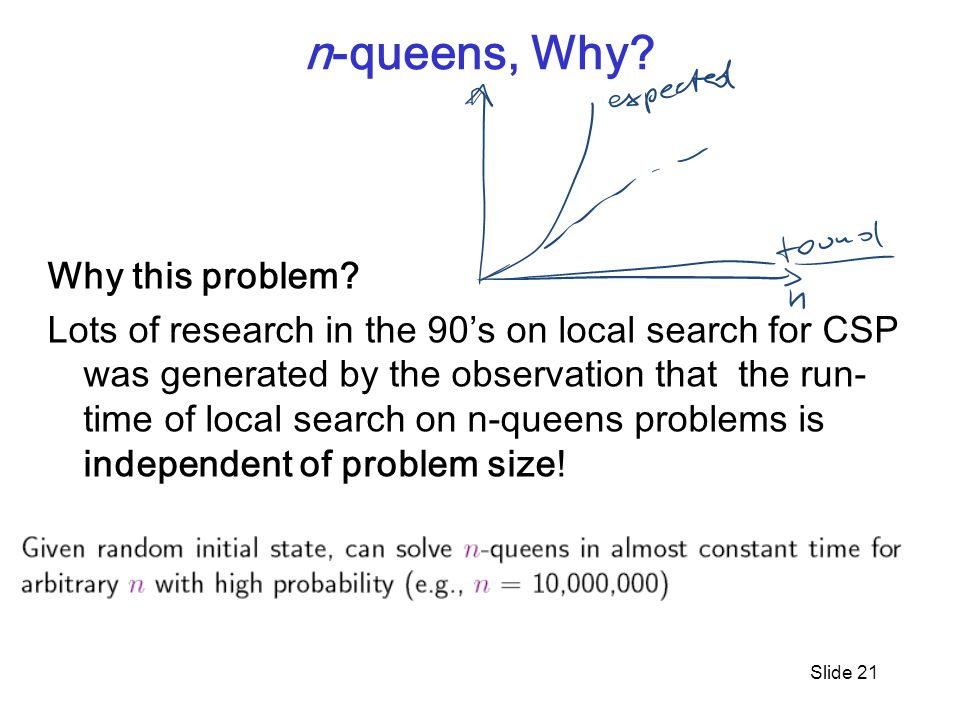 n-queens, Why Why this problem