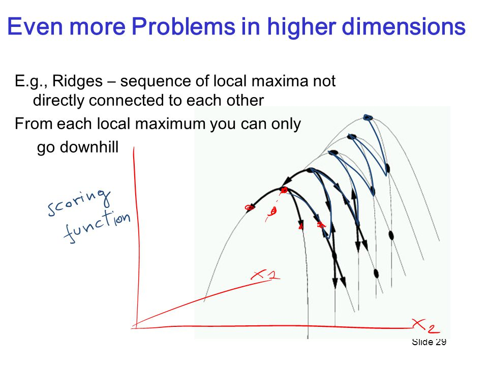 Even more Problems in higher dimensions