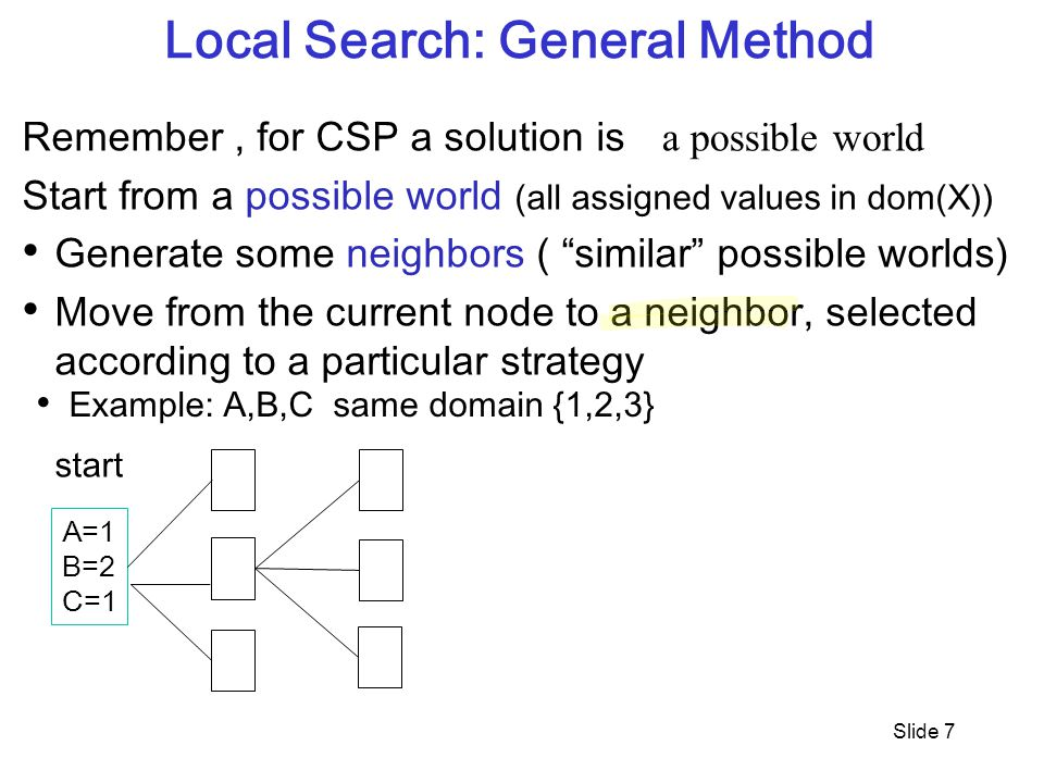 Local Search: General Method