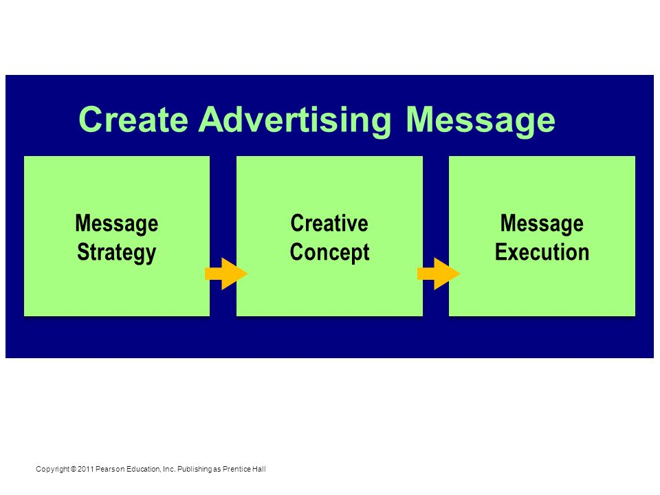 Create Advertising Message