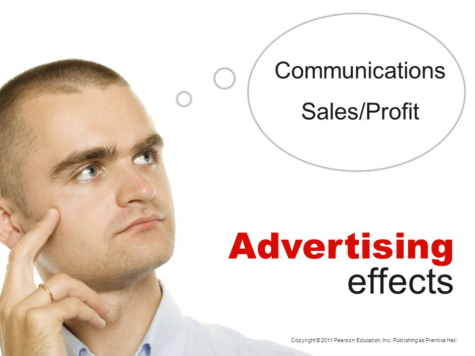 Advertising effects Communications Sales/Profit