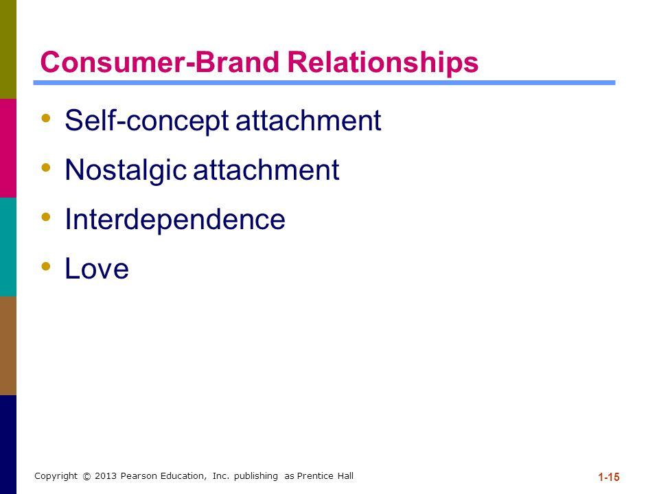 Consumer-Brand Relationships
