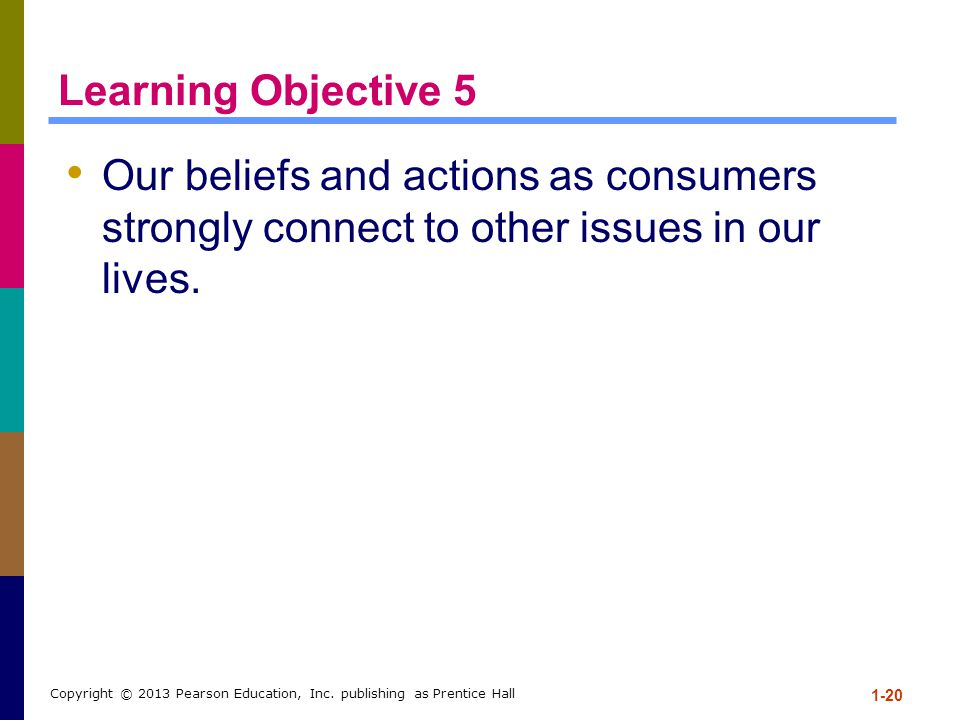 Learning Objective 5 Our beliefs and actions as consumers strongly connect to other issues in our lives.