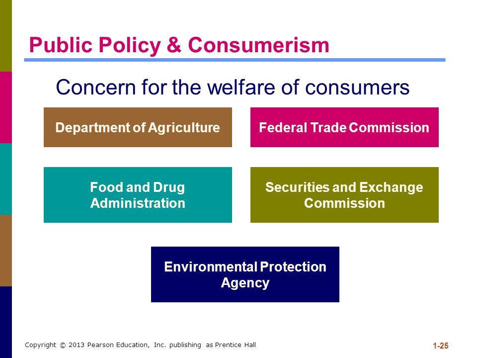 Public Policy & Consumerism