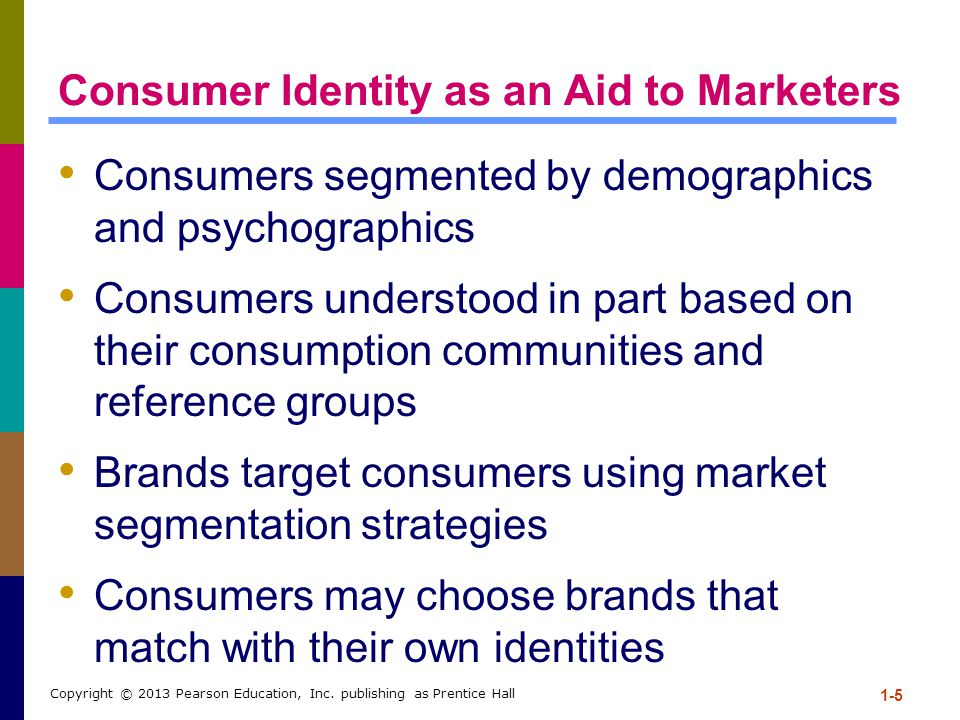 Consumer Identity as an Aid to Marketers
