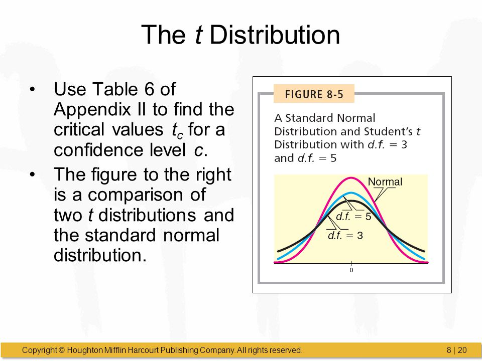 The t Distribution Use Table 6 of Appendix II to find the critical values tc for a confidence level c.