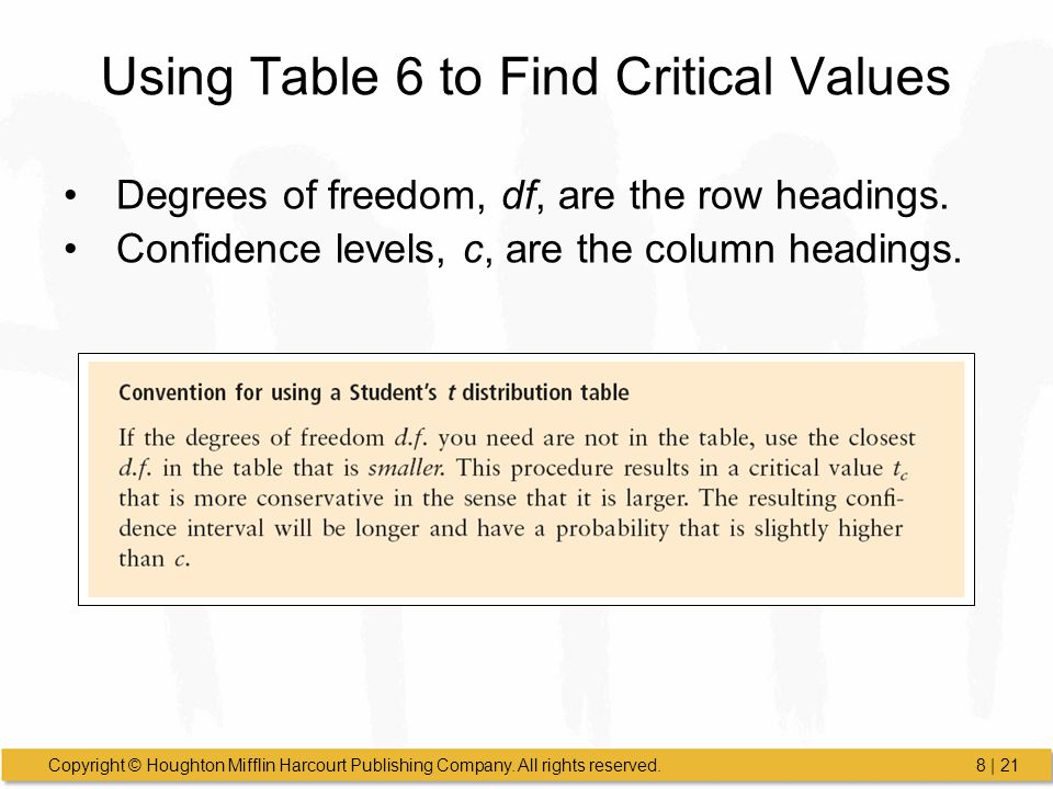 Using Table 6 to Find Critical Values