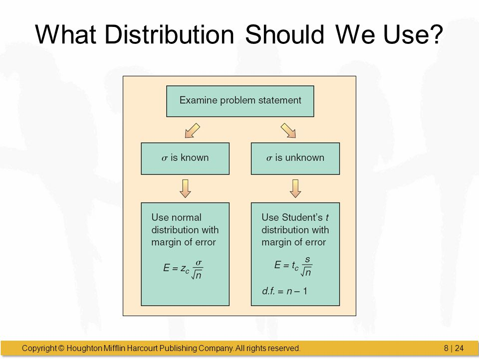 What Distribution Should We Use