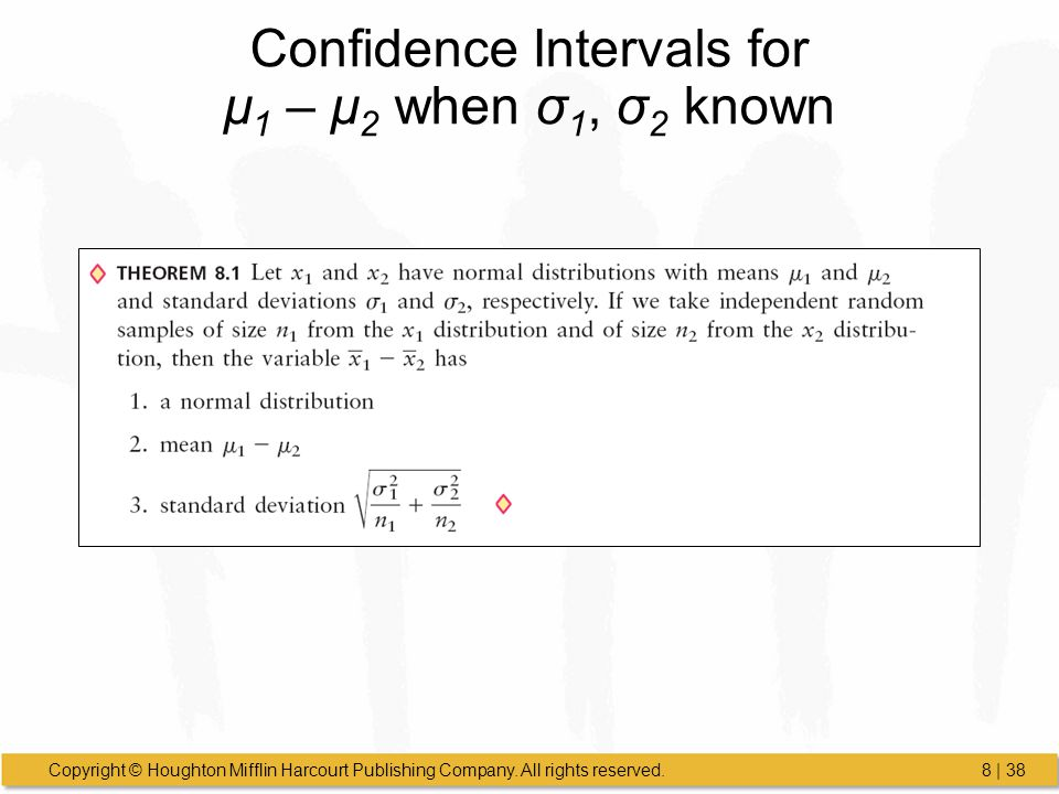 Confidence Intervals for μ1 – μ2 when σ1, σ2 known