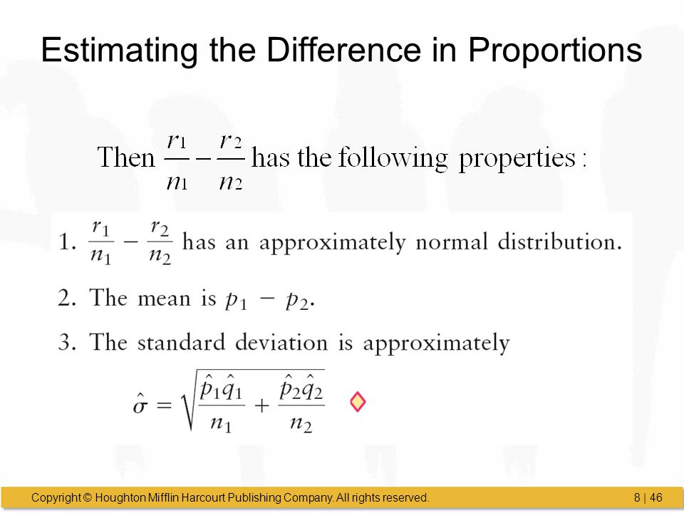 Estimating the Difference in Proportions