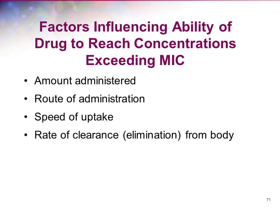 Factors Influencing Ability of Drug to Reach Concentrations Exceeding MIC