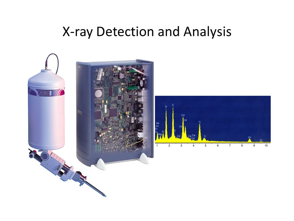 X-ray Detection and Analysis