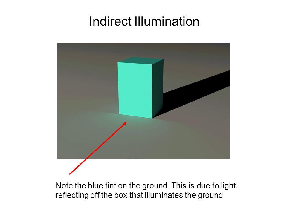 Indirect Illumination