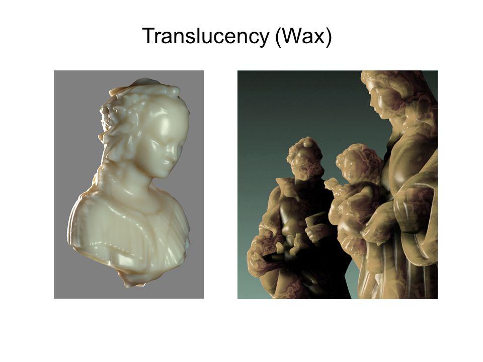 Translucency (Wax)