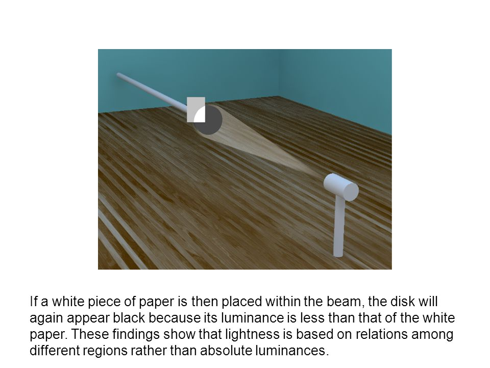 If a white piece of paper is then placed within the beam, the disk will again appear black because its luminance is less than that of the white paper.