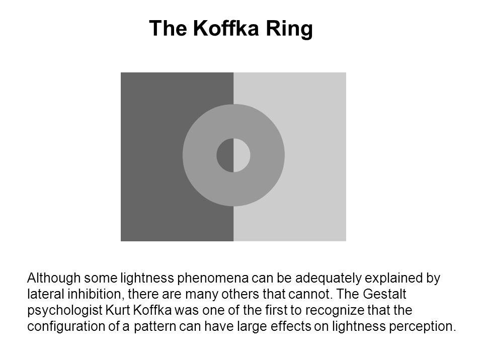 The Koffka Ring