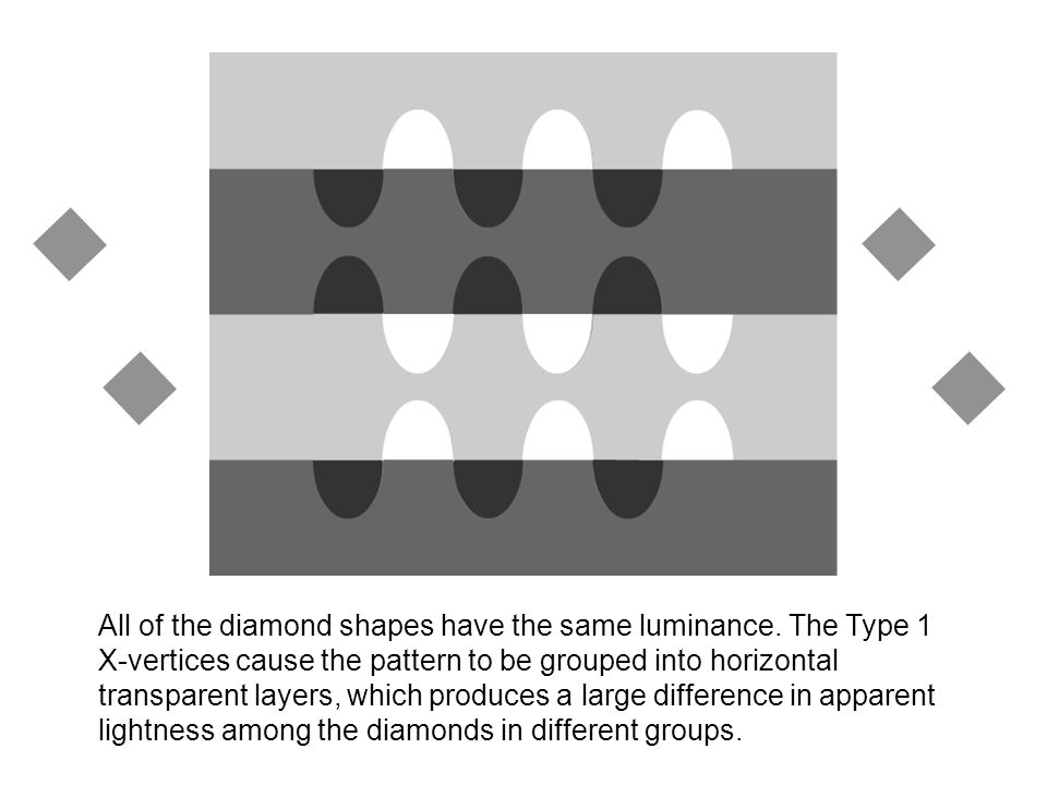 All of the diamond shapes have the same luminance