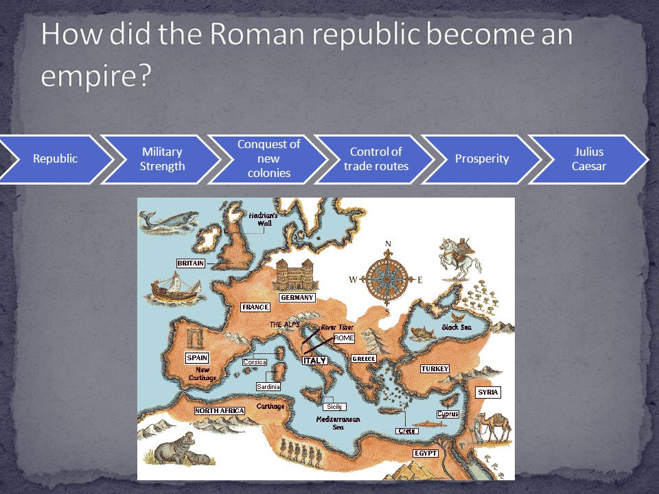 How did the Roman republic become an empire