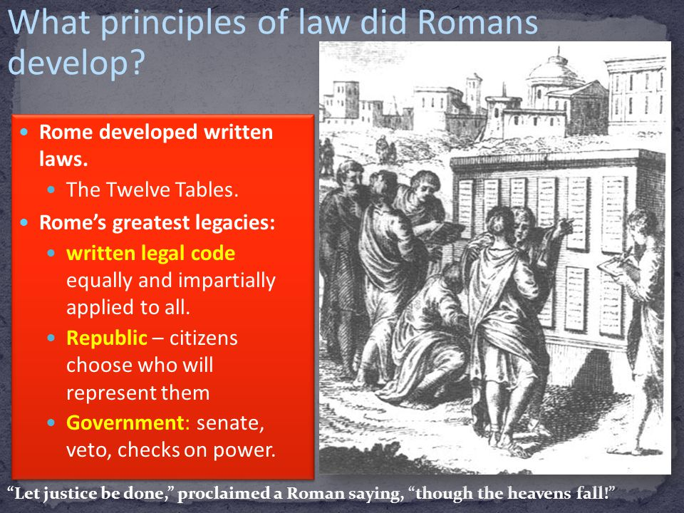 What principles of law did Romans develop