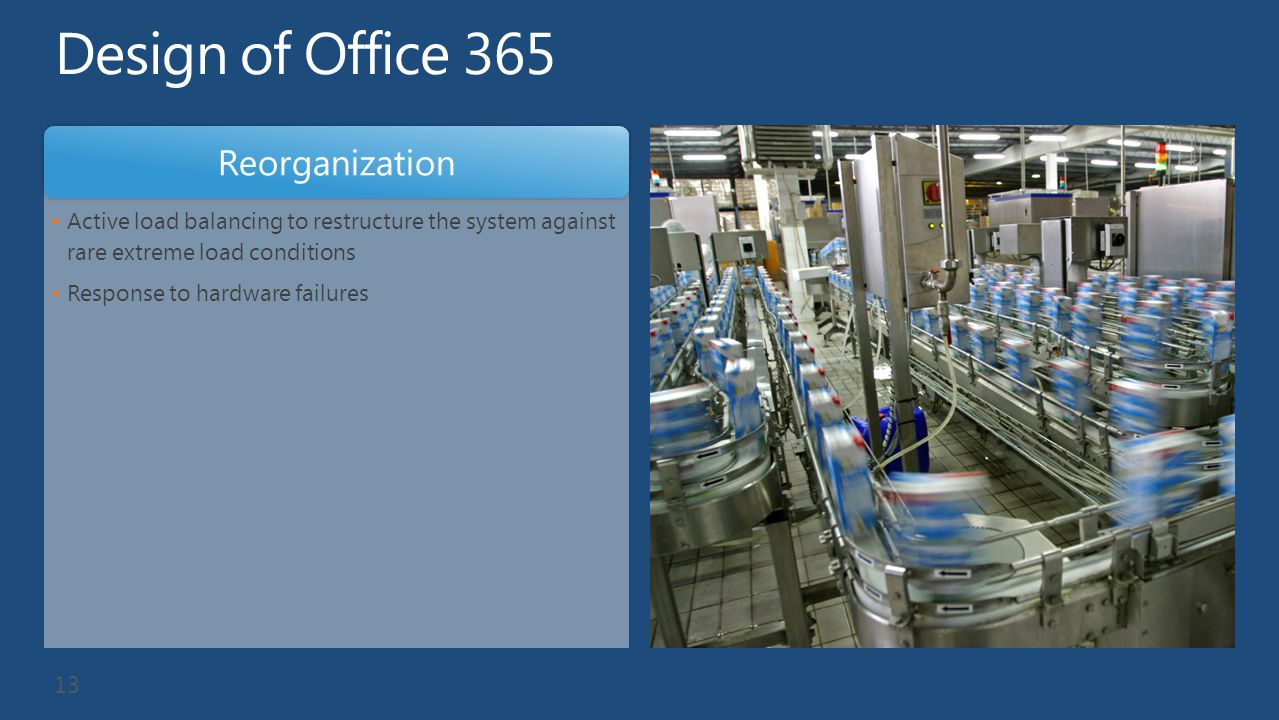 Design of Office 365 Reorganization
