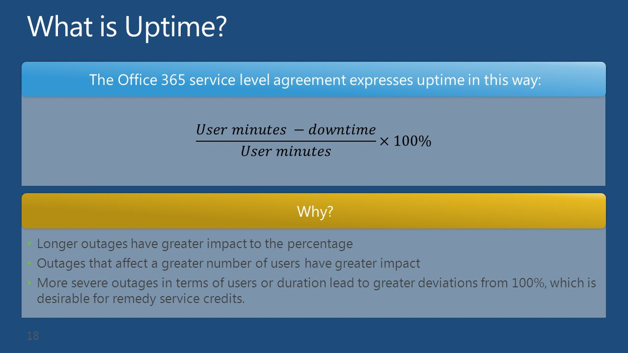 The Office 365 service level agreement expresses uptime in this way: