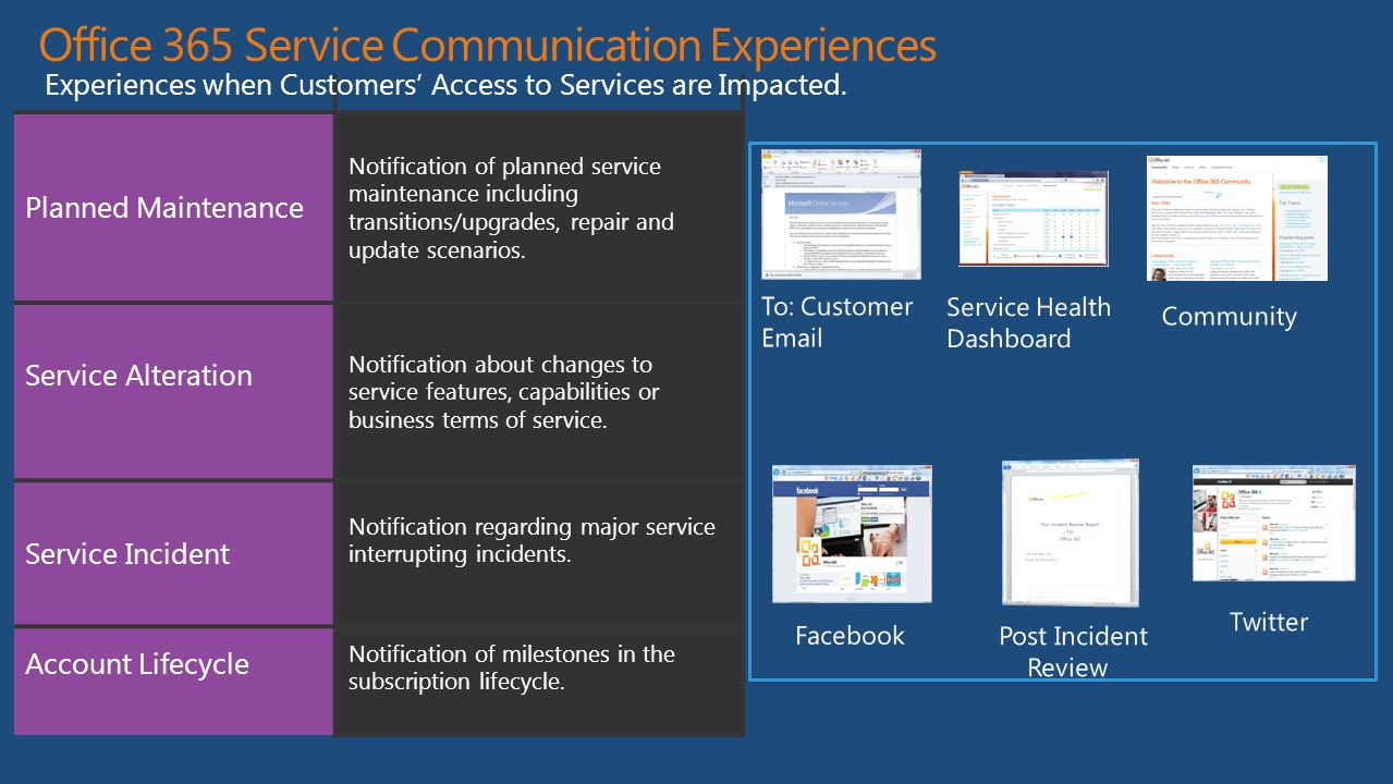 Office 365 Service Communication Experiences