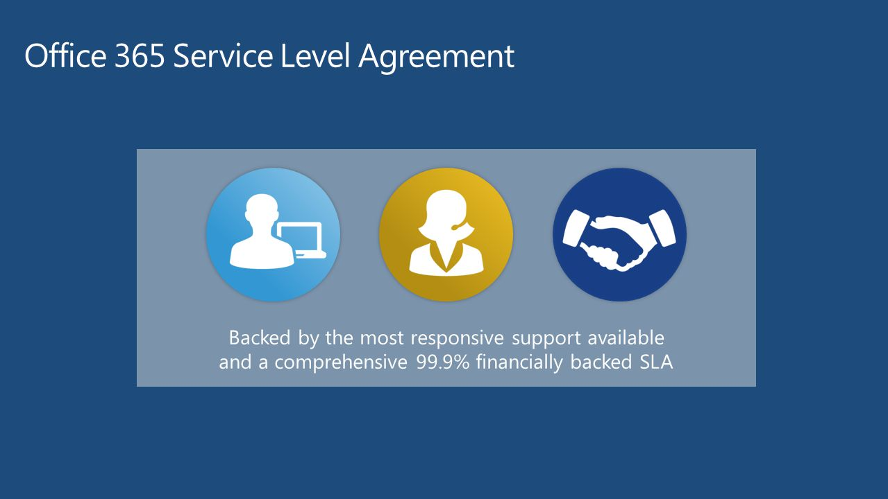 Office 365 Service Level Agreement