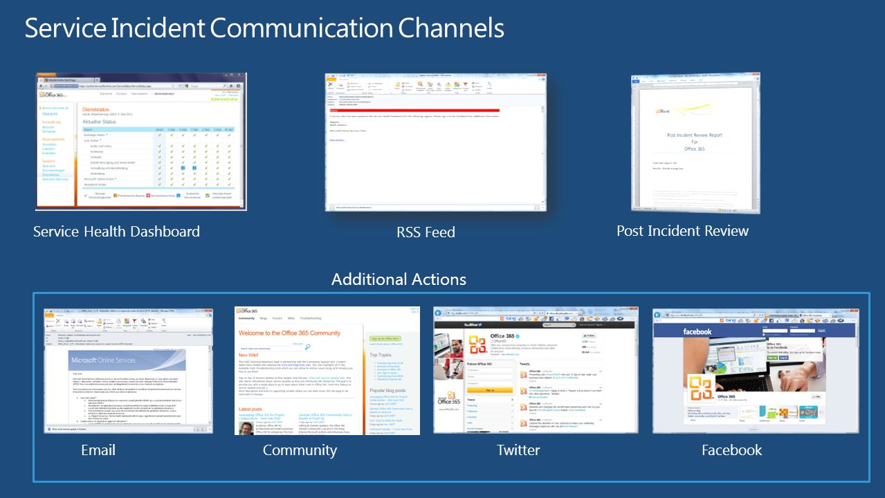 Service Incident Communication Channels
