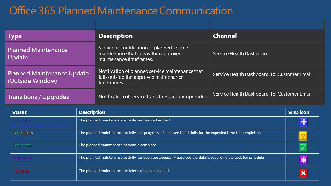 Office 365 Planned Maintenance Communication
