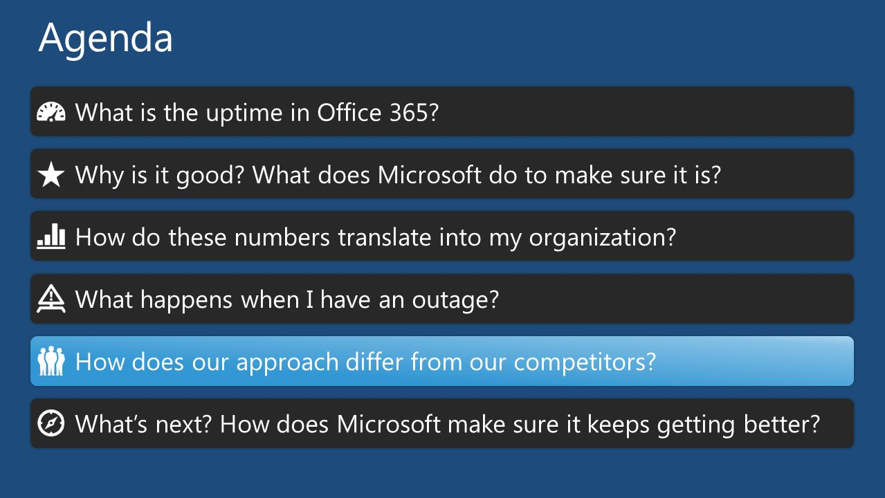 Agenda What is the uptime in Office 365