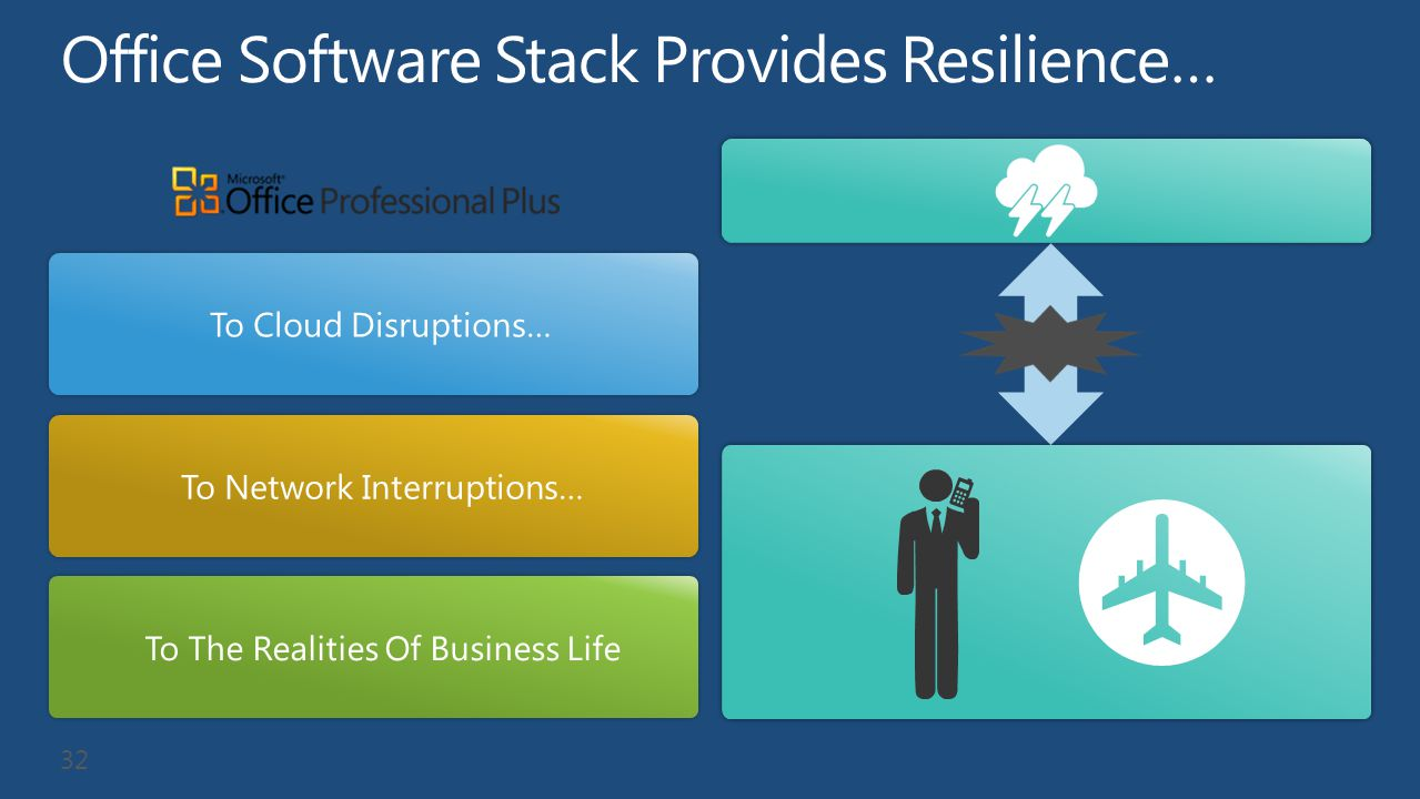 Office Software Stack Provides Resilience…