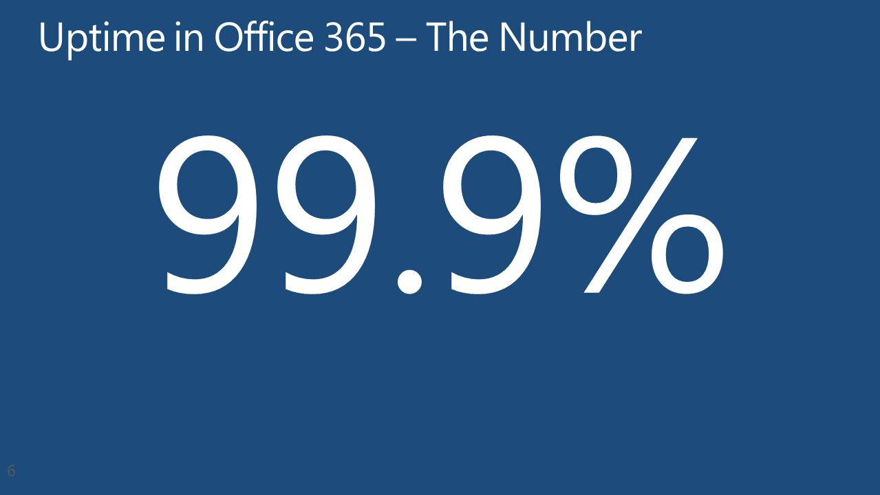 Uptime in Office 365 – The Number