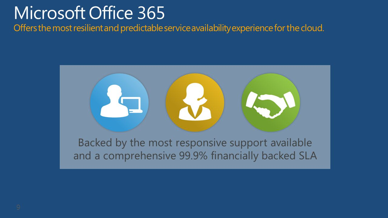 Microsoft Office 365 Offers the most resilient and predictable service availability experience for the cloud.