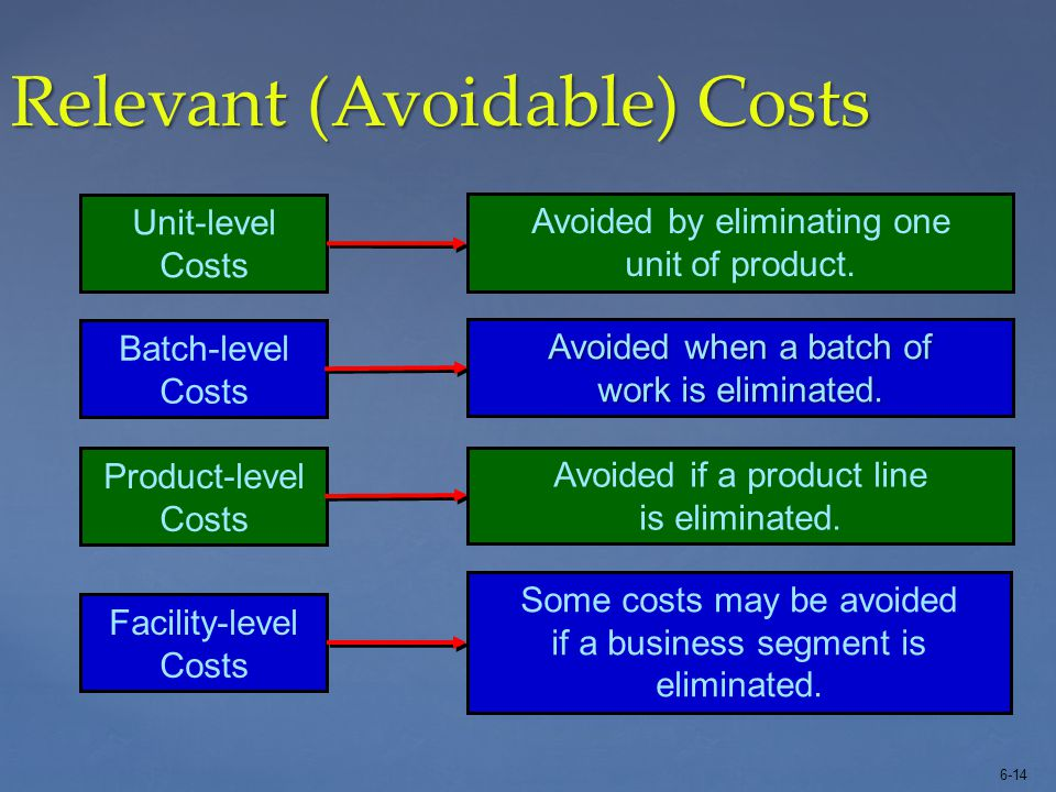 Relevant (Avoidable) Costs